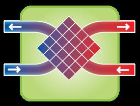 Energy Recovery Ventilator (ERV) for passive house