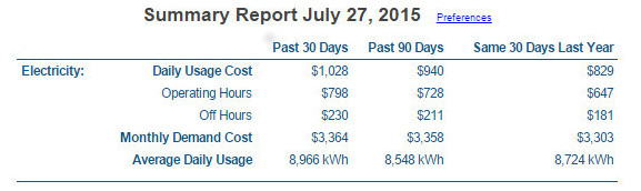 SiteSage calculating energy costs by month
